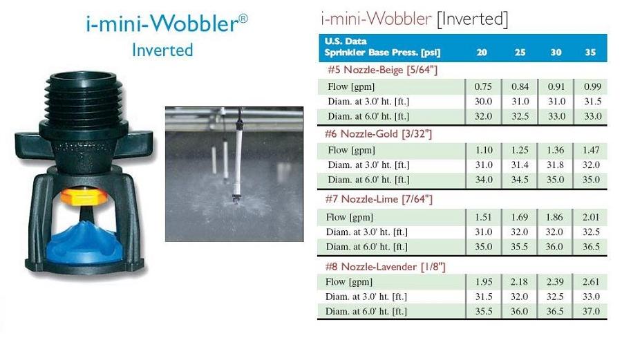Rotating Mini Wobbler Sprinkler 0 42 To 2 61 Gpm