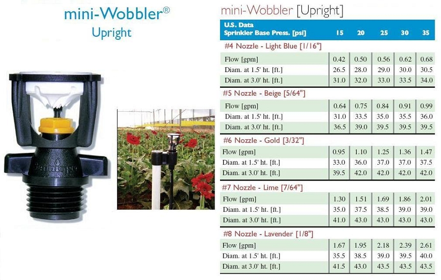 Rotating Mini Wobbler Sprinkler 0 42 To 2 61 Gpm